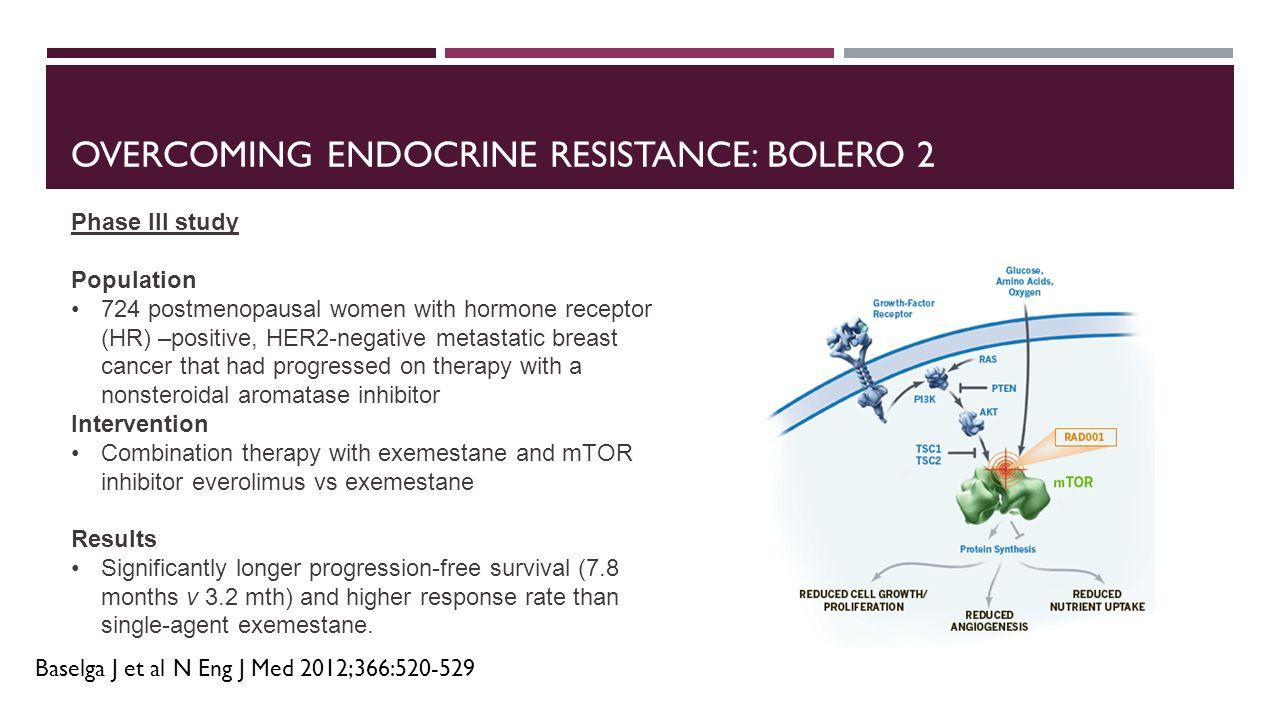 OVERCOMING ENDOCRINE RESISTANCE: BOLERO 2 Baselga J et al N Eng J Med 2012;366:520-529 Phase III study Population 724 postmenopausal women with hormon