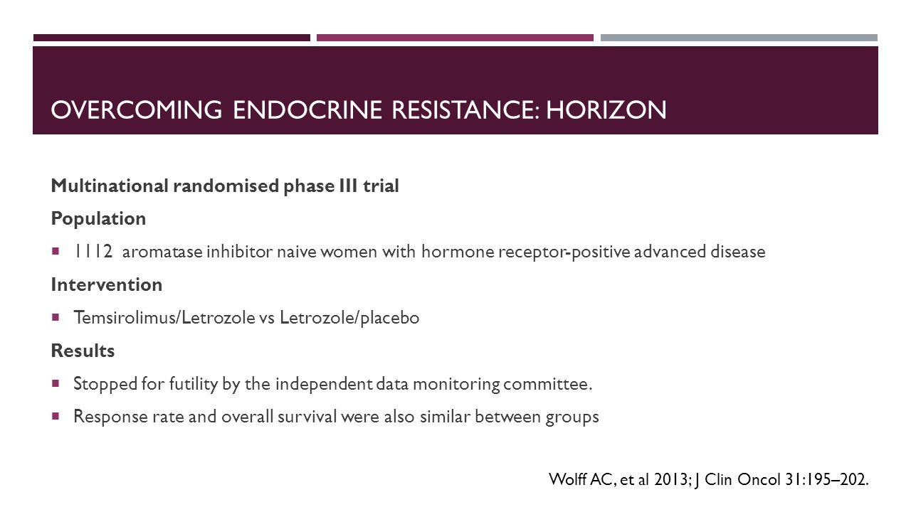 OVERCOMING ENDOCRINE RESISTANCE: HORIZON Multinational randomised phase III trial Population  1112 aromatase inhibitor naive women with hormone receptor-positive advanced disease Intervention  Temsirolimus/Letrozole vs Letrozole/placebo Results  Stopped for futility by the independent data monitoring committee.