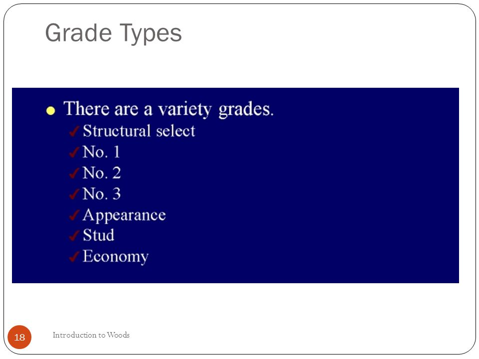 Introduction to Woods 18 Grade Types