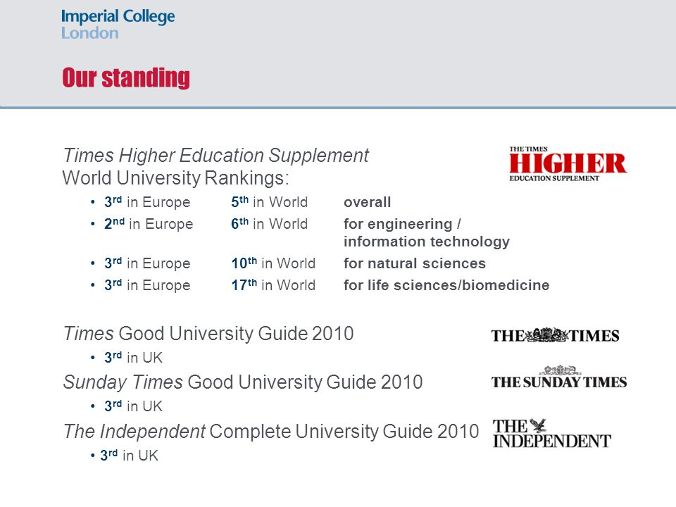 Our standing Times Higher Education Supplement World University Rankings: 3 rd in Europe5 th in Worldoverall 2 nd in Europe 6 th in Worldfor engineeri