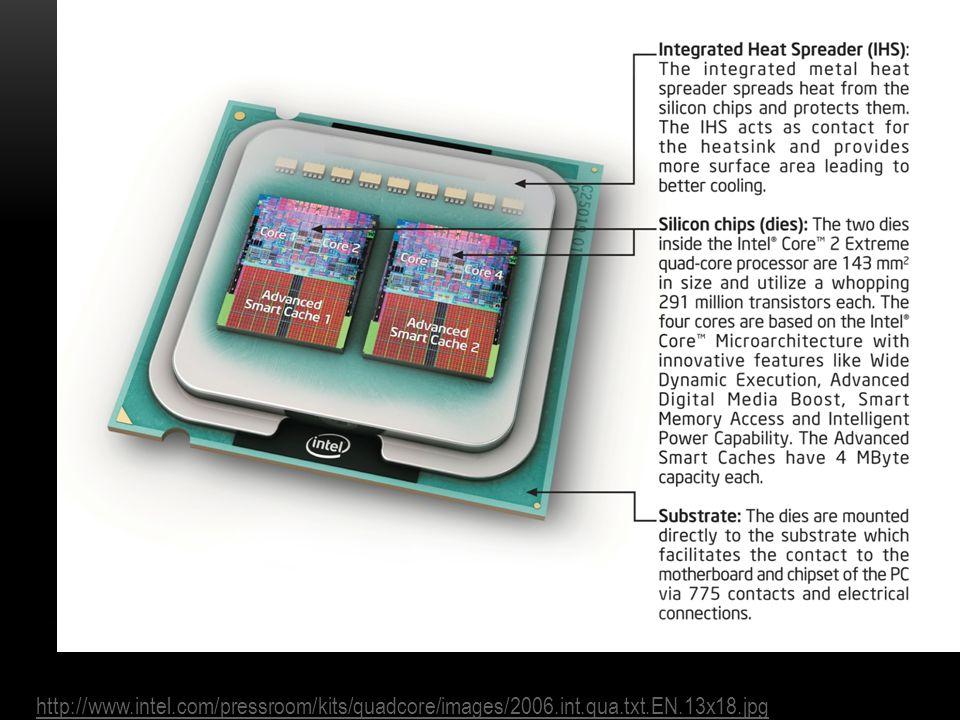 http://www.intel.com/pressroom/kits/quadcore/images/2006.int.qua.txt.EN.13x18.jpg