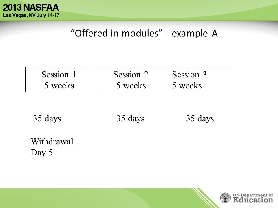 Offered in modules - example A Session 1 5 weeks Session 2 5 weeks Session 3 5 weeks 35 days Withdrawal Day 5