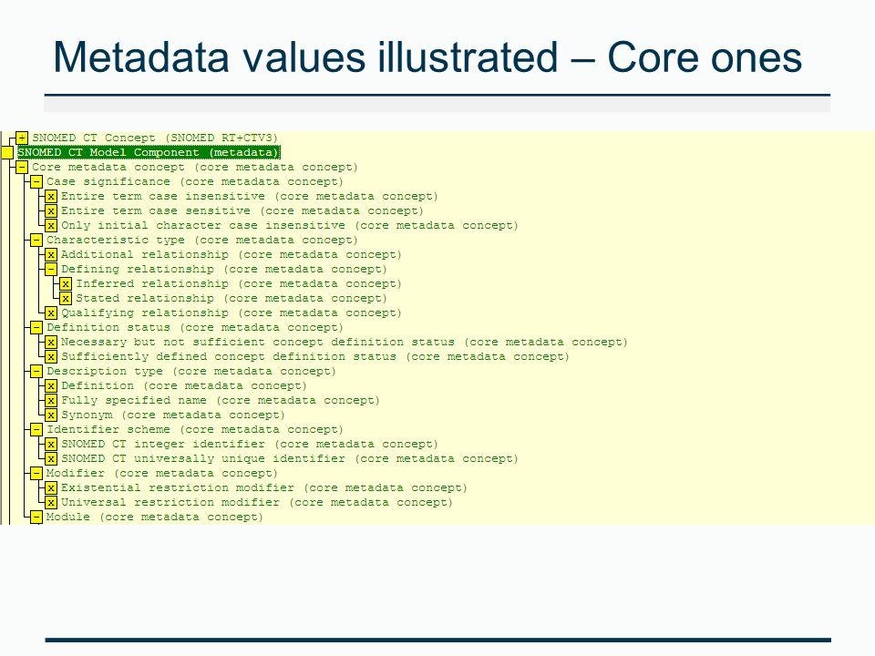 Metadata values illustrated – Core ones