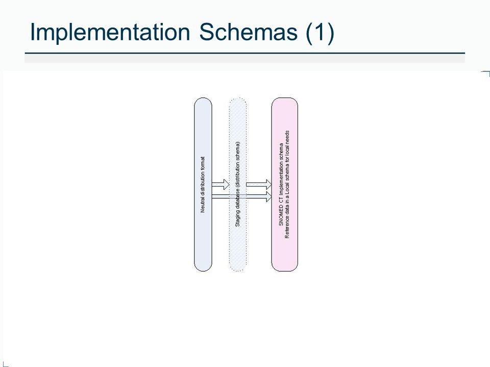 Implementation Schemas (1)