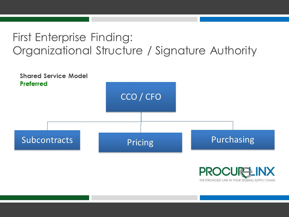 First Enterprise Finding: Organizational Structure / Signature Authority CCO / CFO Subcontracts Pricing Purchasing Shared Service Model Preferred