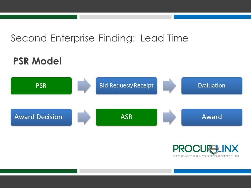 Second Enterprise Finding: Lead Time PSR Bid Request/ReceiptEvaluation Award DecisionASRAward PSR Model