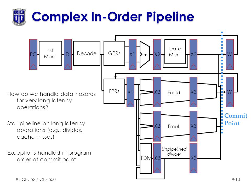 ECE 552 / CPS 55010 Complex In-Order Pipeline How do we handle data hazards for very long latency operations.