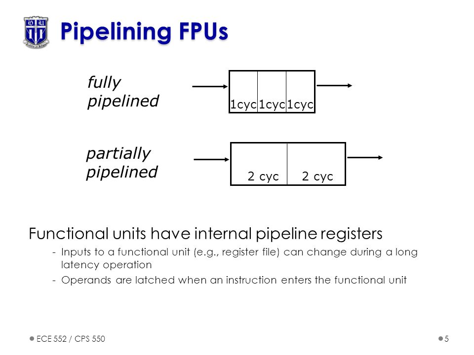 ECE 552 / CPS 5505 Pipelining FPUs Functional units have internal pipeline registers -Inputs to a functional unit (e.g., register file) can change during a long latency operation -Operands are latched when an instruction enters the functional unit fully pipelined partially pipelined 1cyc 2 cyc