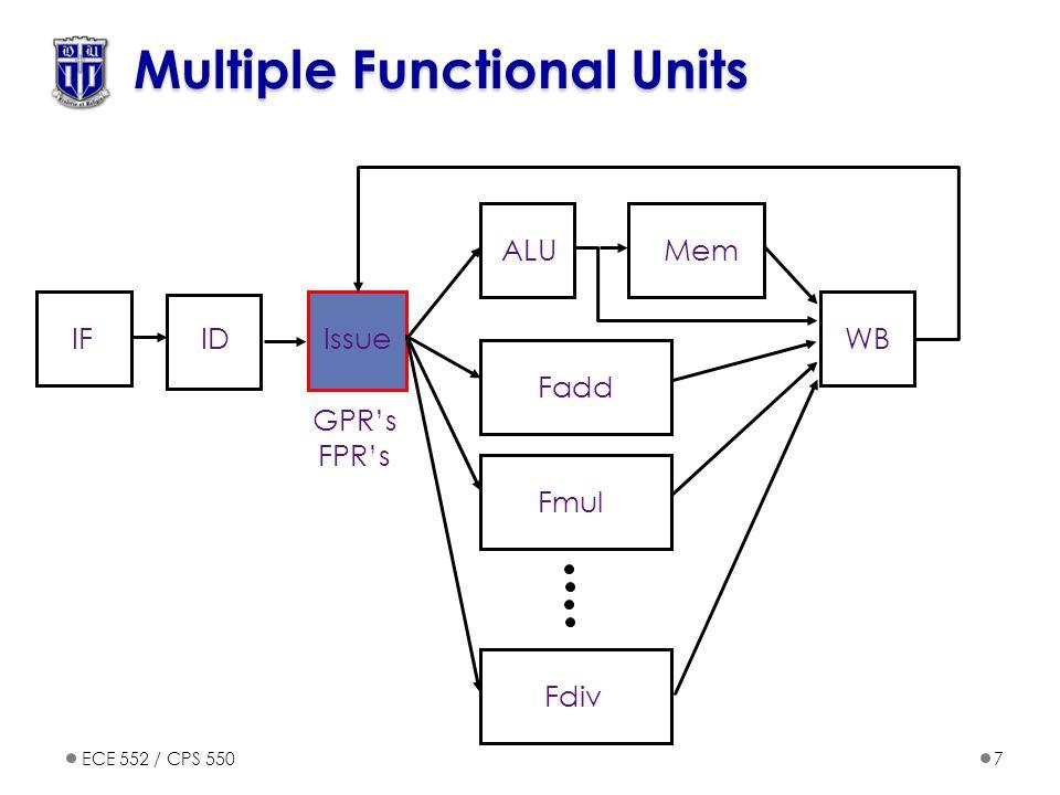 ECE 552 / CPS 55028 I 1 DIVDf6, f6,f4 I 2 LDf2,45(r3) I 3 MULTDf0,f2,f4 I 4 DIVDf8,f6,f2 I 5 SUBDf10,f0,f6 I 6 ADDDf6,f8,f2 Busy-Functional Units Status Writes Pending (WP) Int(1) Add(1) Mult(3) Div(4) WB t0 I 1 f6 f6 t1 I 2 f2 f6f6, f2 t2 f6 f2 f6, f2I 2 t3 I 3 f0 f6 f6, f0 t4 f0 f6 f6, f0 I 1 t5 I 4 f0 f8 f0, f8 t6 f8 f0 f0, f8I 3 t7 I 5 f10f8 f8, f10 t8 f8 f10 f8, f10I 5 t9 f8 f8I 4 t10 I 6 f6 f6 t11 f6 f6I 6 Instruction Issue Logic FU available.
