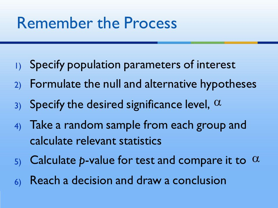 Remember the Process 1) 2) 3) 4) 5) 6) Specify population parameters of interest Formulate the null and alternative hypotheses Specify the desired significance level, Take a random sample from each group and calculate relevant statistics Calculate p-value for test and compare it to Reach a decision and draw a conclusion
