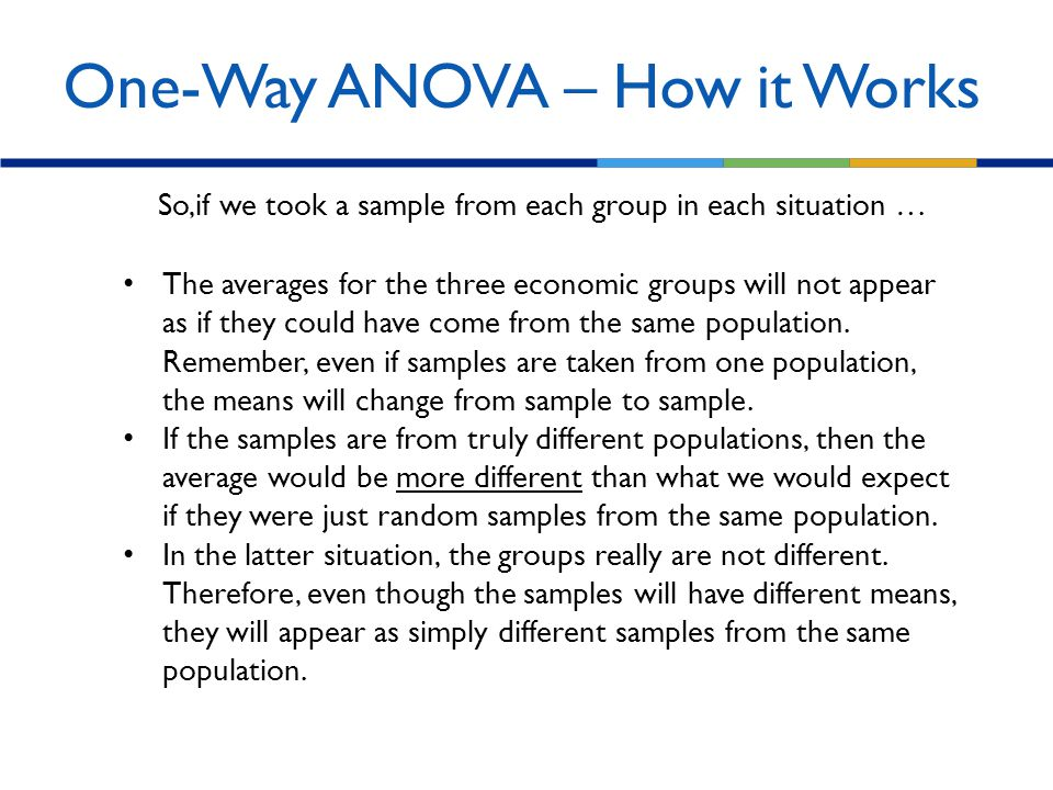 One-Way ANOVA – How it Works So,if we took a sample from each group in each situation … The averages for the three economic groups will not appear as