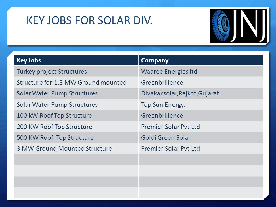 KEY JOBS FOR SOLAR DIV.