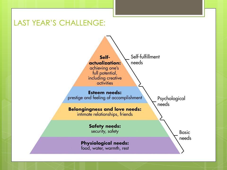 LAST YEAR'S CHALLENGE: