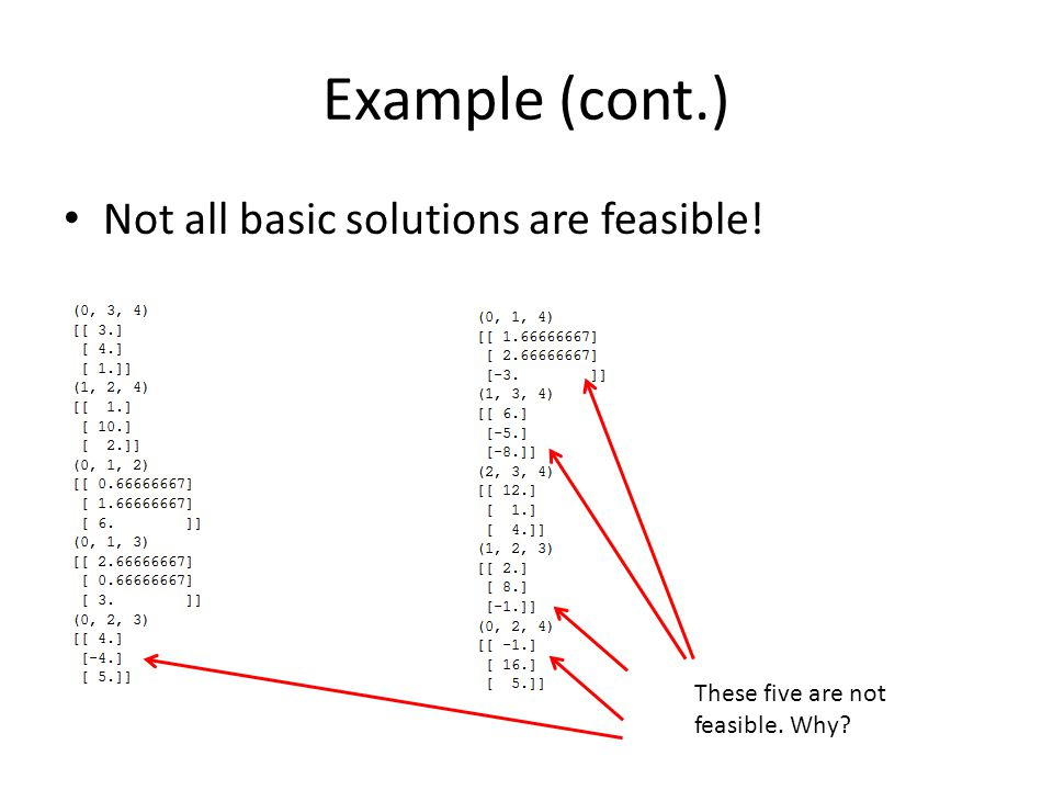 Example (cont.) Not all basic solutions are feasible! These five are not feasible. Why?