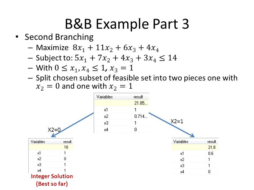 B&B Example Part 3 X2=0 X2=1 Integer Solution (Best so far)