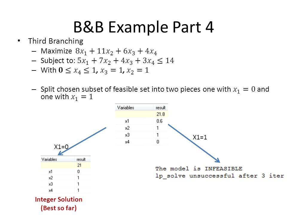 B&B Example Part 4 X1=0 X1=1 Integer Solution (Best so far)