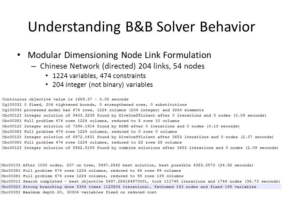 Understanding B&B Solver Behavior Modular Dimensioning Node Link Formulation – Chinese Network (directed) 204 links, 54 nodes 1224 variables, 474 constraints 204 integer (not binary) variables