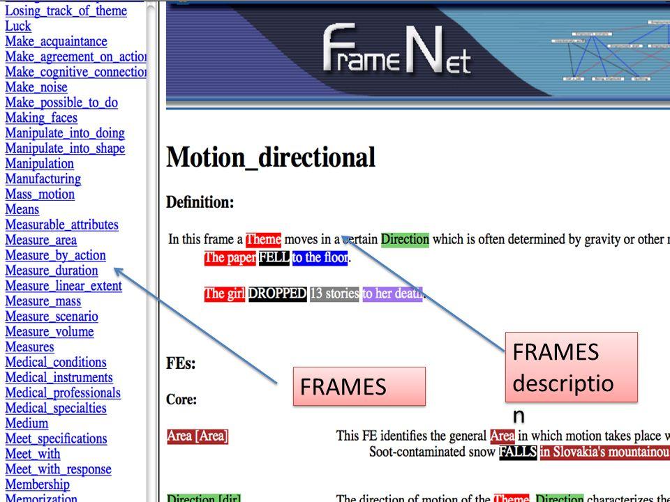 FRAMES FRAMES descriptio n