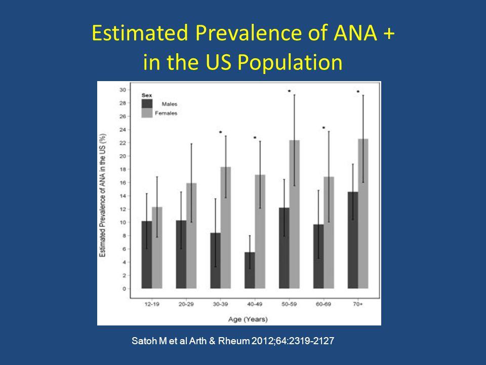 Estimated Prevalence of ANA + in the US Population Satoh M et al Arth & Rheum 2012;64:2319-2127
