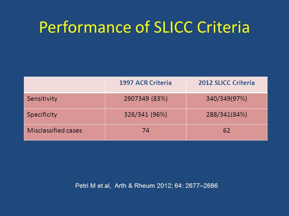 Performance of SLICC Criteria 1997 ACR Criteria2012 SLICC Criteria Sensitivity2907349 (83%)340/349(97%) Specificity326/341 (96%)288/341(84%) Misclassi