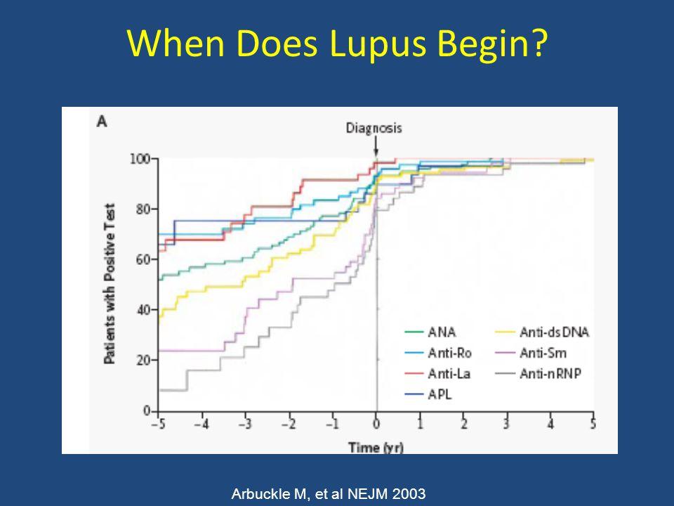 When Does Lupus Begin? Arbuckle M, et al NEJM 2003
