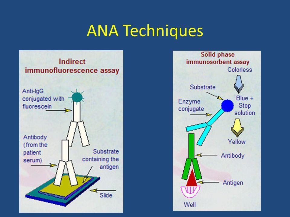 ANA Techniques
