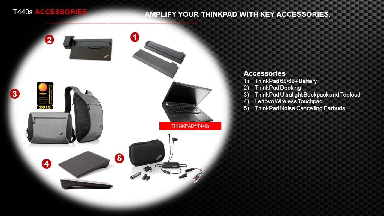 2012 LENOVO CONFIDENTIAL. ALL RIGHTS RESERVED. 12 T440s ACCESSORIES AMPLIFY YOUR THINKPAD WITH KEY ACCESSORIES. 2 3 4 5 Accessories 1)ThinkPad 68/68+