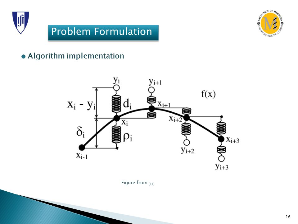 16 Problem Formulation Algorithm implementation Figure from [11]