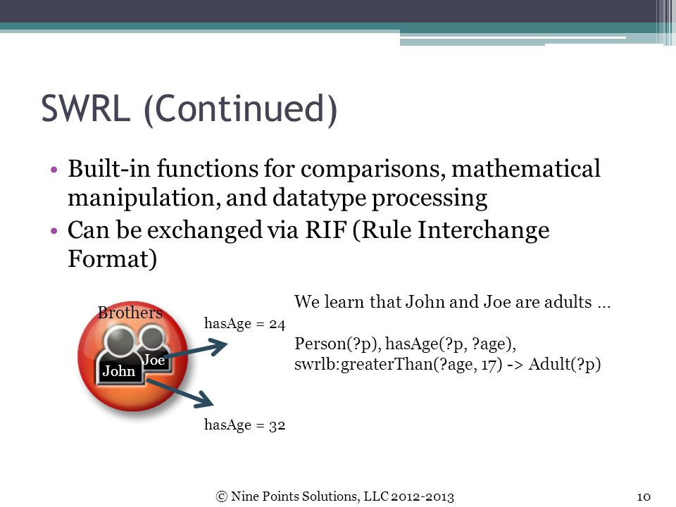 SWRL (Continued) Built-in functions for comparisons, mathematical manipulation, and datatype processing Can be exchanged via RIF (Rule Interchange For