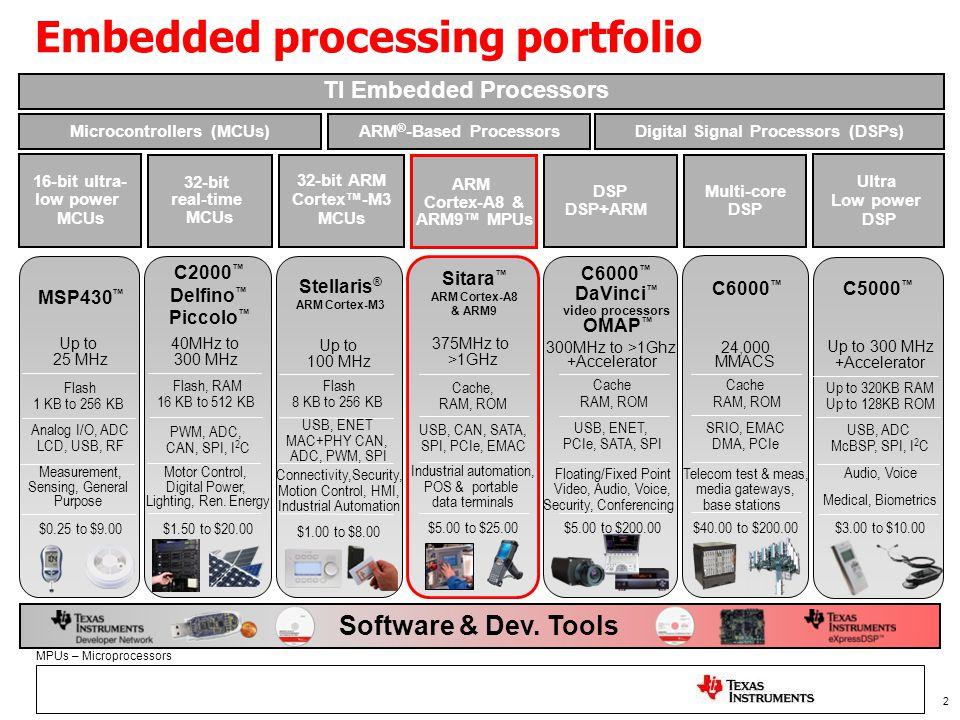 2 MPUs – Microprocessors Embedded processing portfolio 32-bit ARM Cortex™-M3 MCUs 16-bit ultra- low power MCUs DSP DSP+ARM ARM Cortex-A8 & ARM9™ MPUs