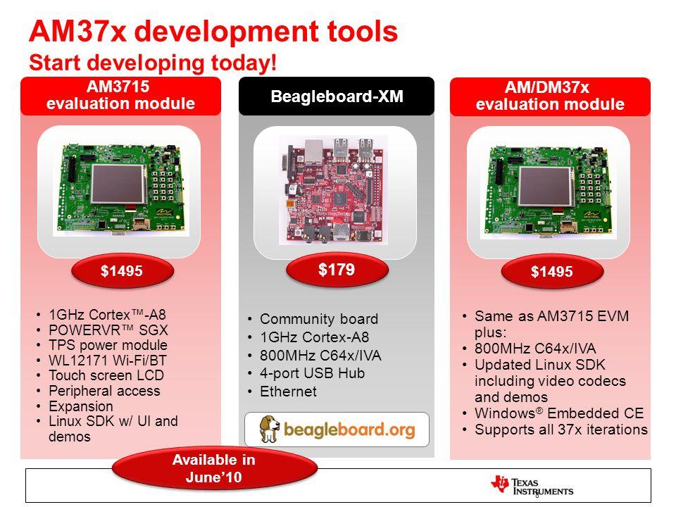 8 1GHz Cortex™-A8 POWERVR™ SGX TPS power module WL12171 Wi-Fi/BT Touch screen LCD Peripheral access Expansion Linux SDK w/ UI and demos AM37x developm