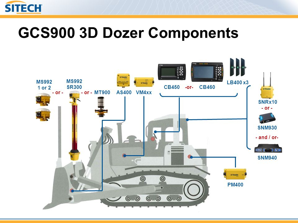 GCS900 3D Dozer Components LB400 x3 PM400 SNM930 - or - MS992 1 or 2 MT900- or - MS992 SR300 AS400VM4xx SNRx10 CB460CB450-or- SNM940 - and / or-