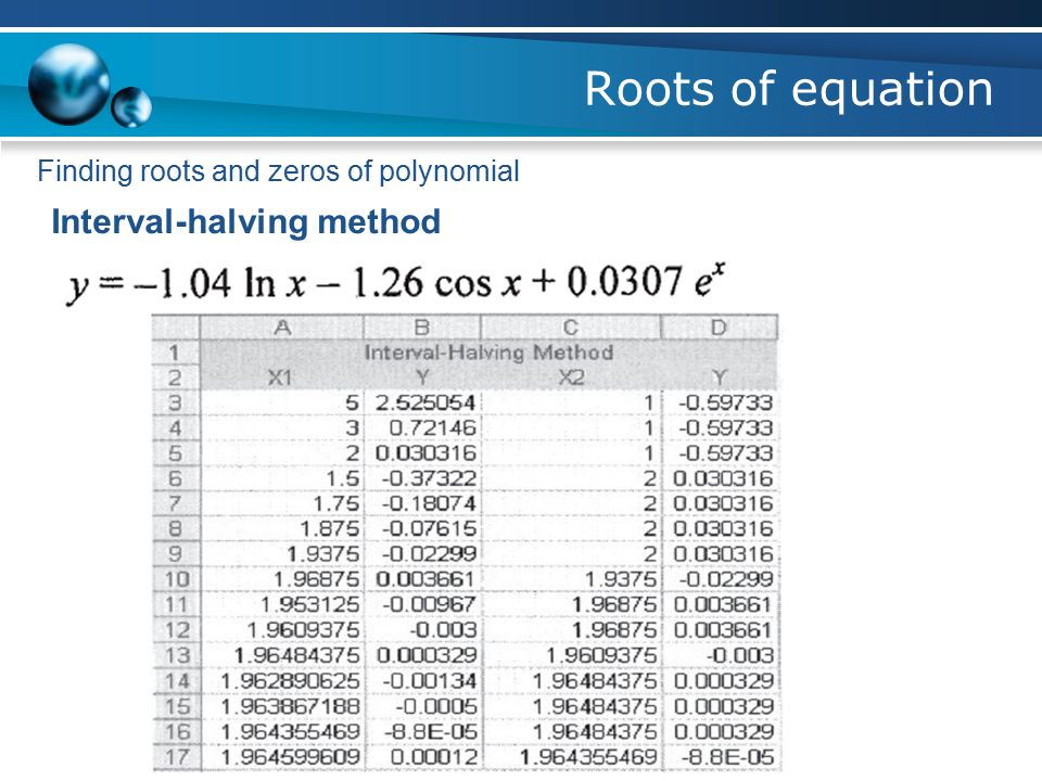 Roots of equation Finding roots and zeros of polynomial Interval-halving method Algorithm: 1.Creating a table of x value and corresponding y value 2.I