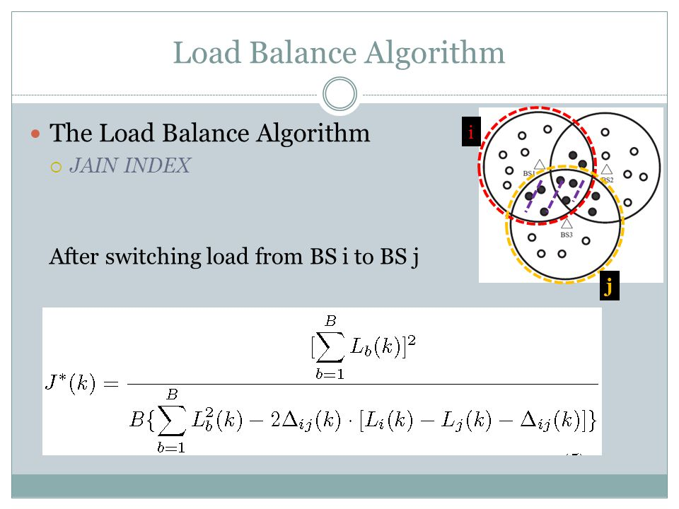 Load Balance Algorithm The Load Balance Algorithm  JAIN INDEX i j After switching load from BS i to BS j
