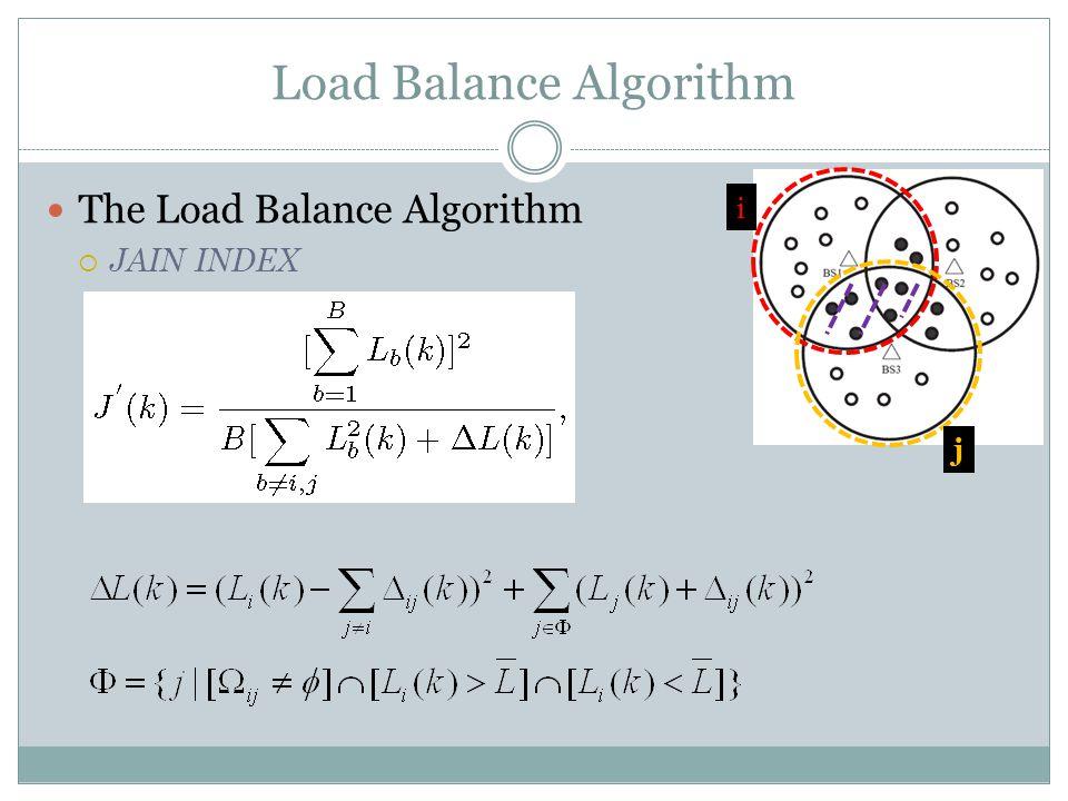 Load Balance Algorithm The Load Balance Algorithm  JAIN INDEX i j