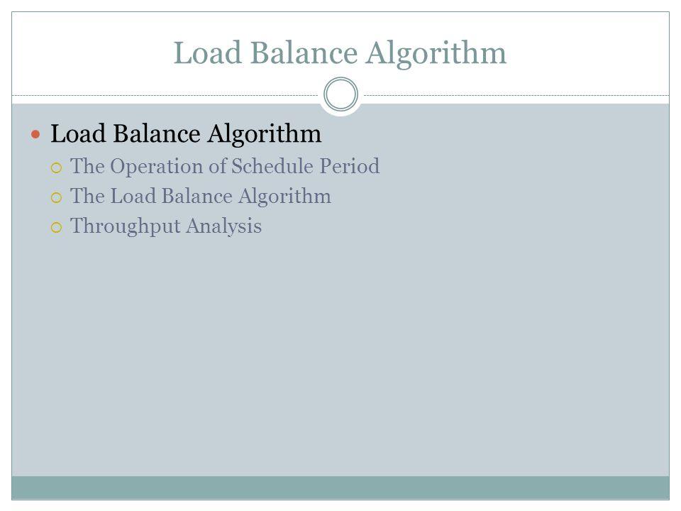 Load Balance Algorithm  The Operation of Schedule Period  The Load Balance Algorithm  Throughput Analysis