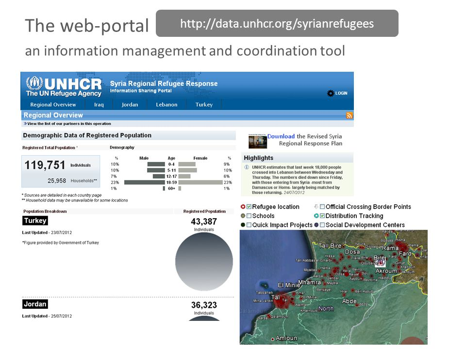 The web-portal an information management and coordination tool http://data.unhcr.org/syrianrefugees