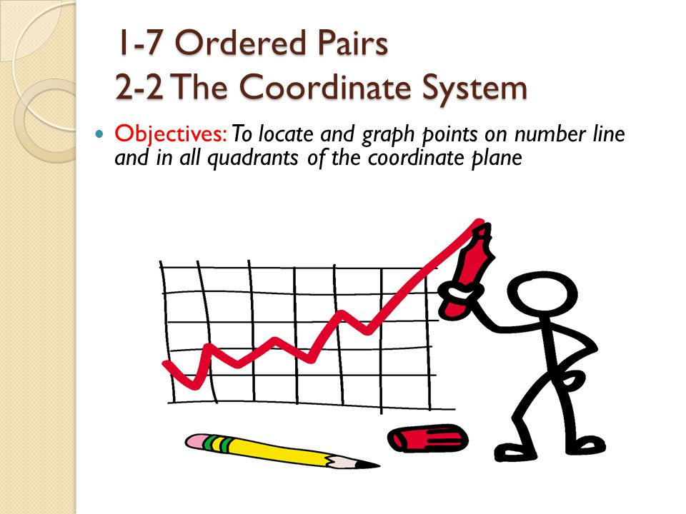 1-7 Ordered Pairs 2-2 The Coordinate System Objectives: To locate and graph points on number line and in all quadrants of the coordinate plane
