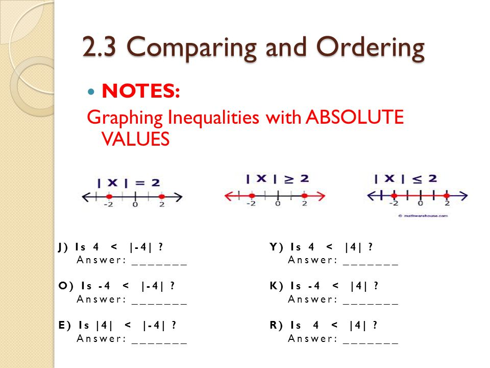 2.3 Comparing and Ordering NOTES: Graphing Inequalities with ABSOLUTE VALUES J) Is 4 < |-4| .