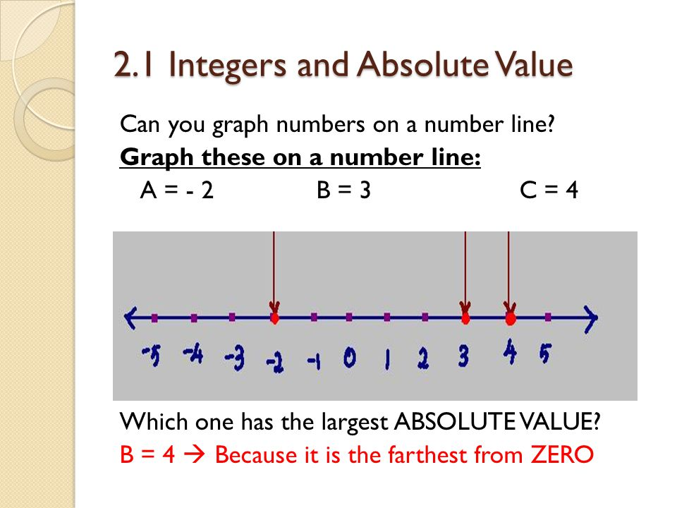 2.1 Integers and Absolute Value Can you graph numbers on a number line.