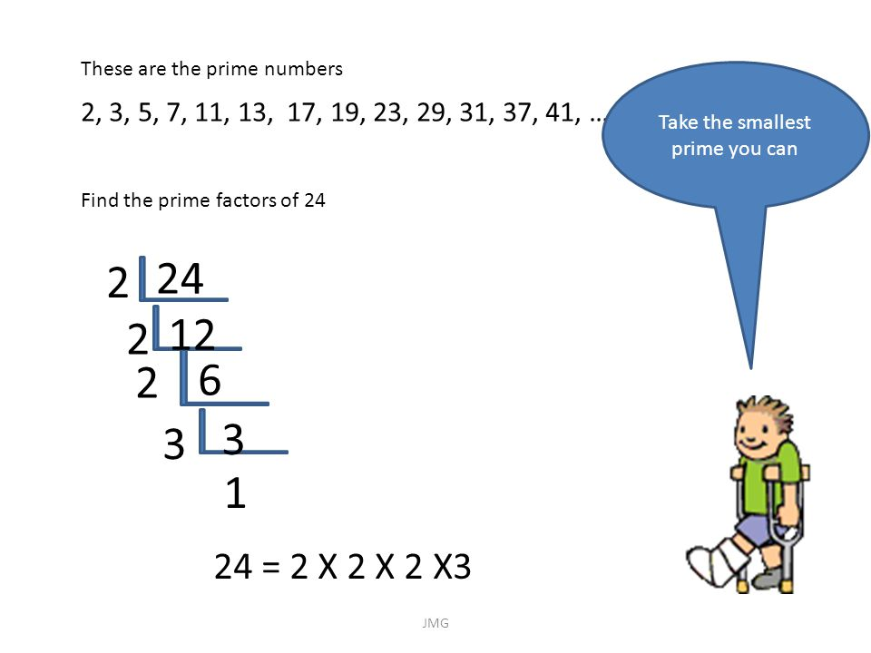 These are the prime numbers 2, 3, 5, 7, 11, 13, 17, 19, 23, 29, 31, 37, 41, ……….. Find the prime factors of 24 24 Take the smallest prime you can 12 6