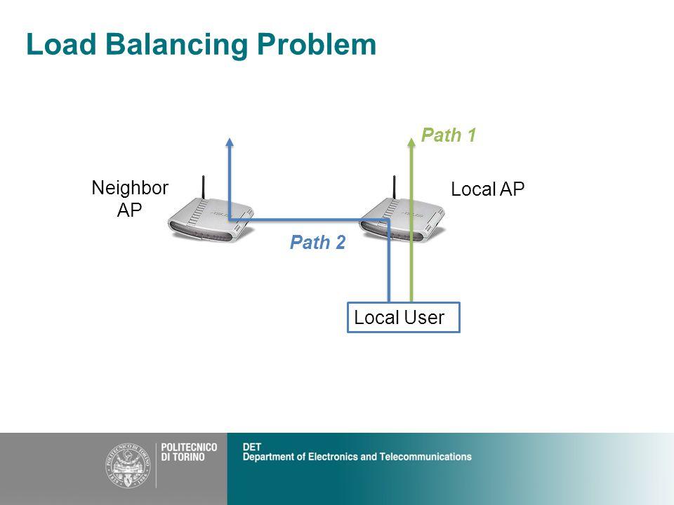 Load Balancing Problem Neighbor AP Local AP Local User Path 1 Path 2