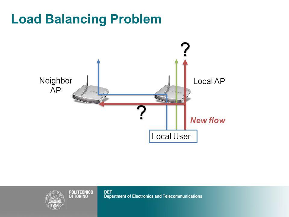 Load Balancing Problem Neighbor AP Local AP Local User New flow