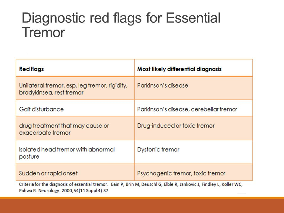 Diagnostic red flags for Essential Tremor