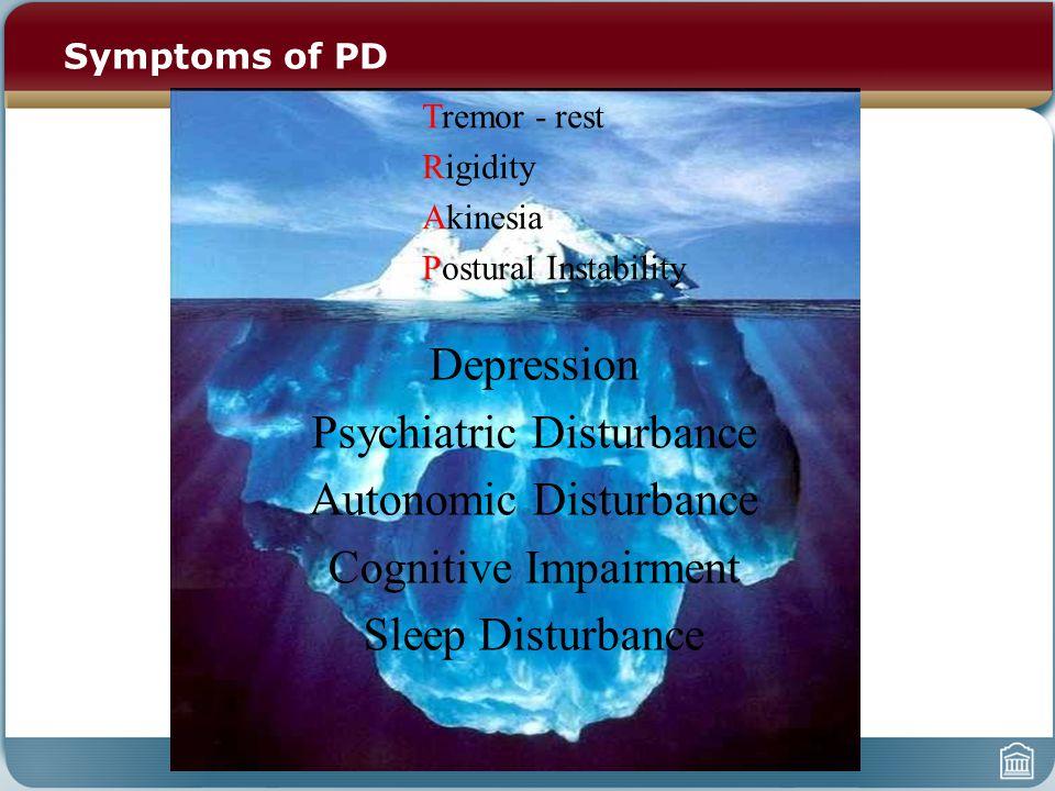 Symptoms of PD Depression Psychiatric Disturbance Autonomic Disturbance Cognitive Impairment Sleep Disturbance Tremor - rest Rigidity Akinesia Postura