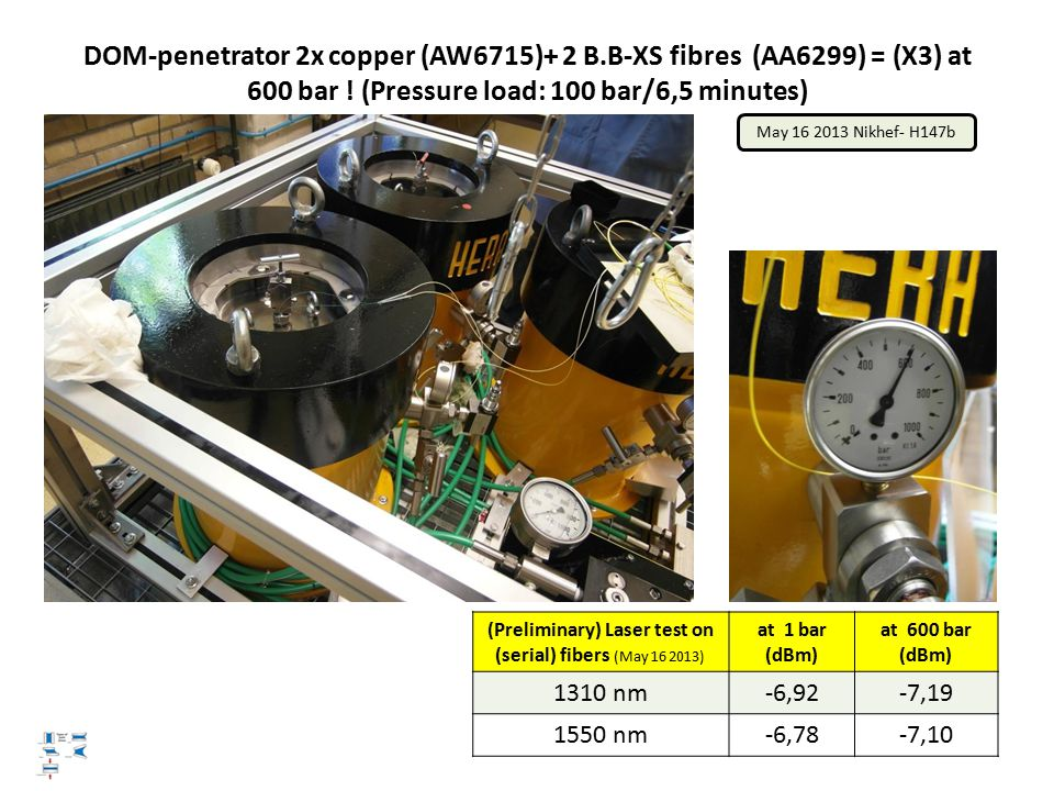 (Preliminary) Laser test on (serial) fibers (May 16 2013) at 1 bar (dBm) at 600 bar (dBm) 1310 nm-6,92-7,19 1550 nm-6,78-7,10 DOM-penetrator 2x copper (AW6715)+ 2 B.B-XS fibres (AA6299) = (X3) at 600 bar .