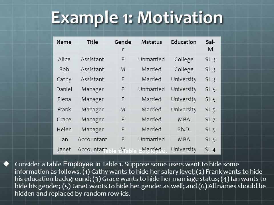 Example 1: Motivation   Consider a table Employee in Table 1.