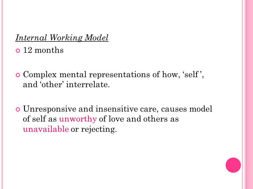 Internal Working Model 12 months Complex mental representations of how, 'self ', and 'other' interrelate.