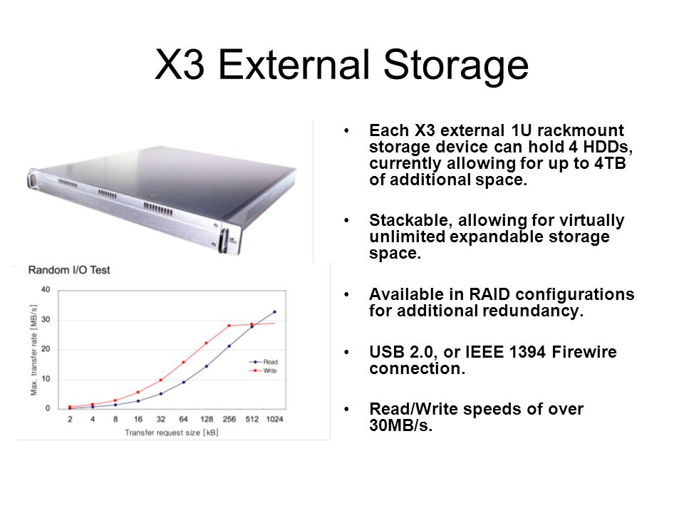 X3 External Storage Each X3 external 1U rackmount storage device can hold 4 HDDs, currently allowing for up to 4TB of additional space. Stackable, all
