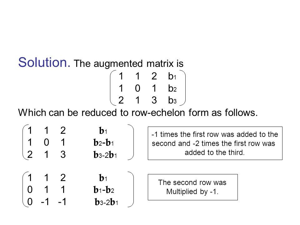 Solution. The augmented matrix is Which can be reduced to row-echelon form as follows.